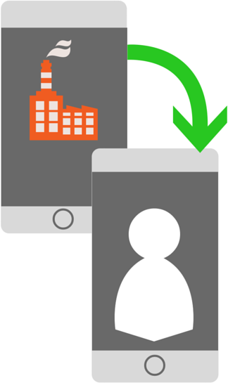 Come puoi usare il Mobile Marketing via SMS per la tua attività - Skebby